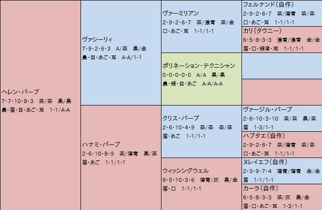 f:id:sakuramochi-kanari:20101005114406j:image:w400