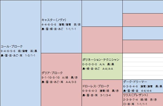 f:id:sakuramochi-kanari:20101009150443j:image:w400