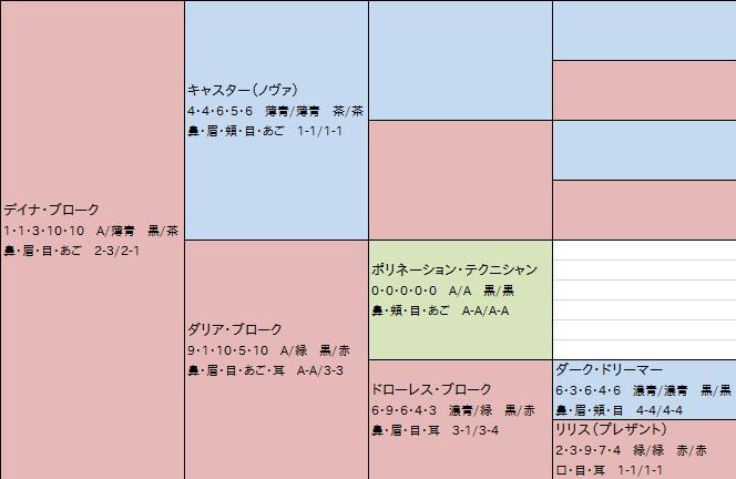 f:id:sakuramochi-kanari:20101009150444j:image:w400
