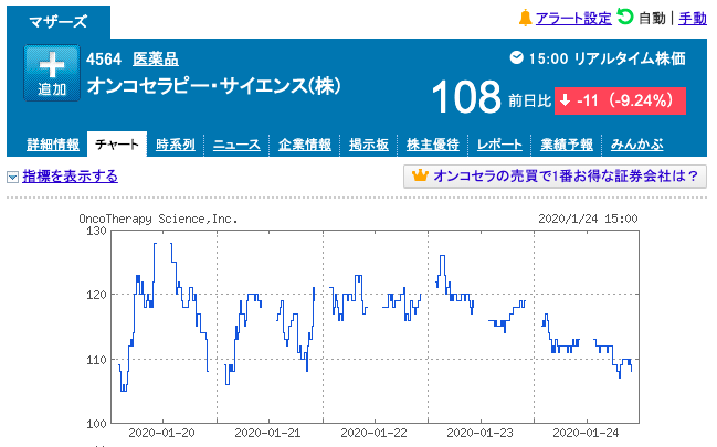 f:id:sakuran_blog:20200124162641p:plain