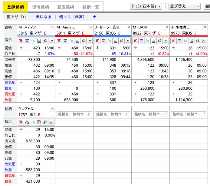 f:id:sakuran_blog:20200207150923p:plain