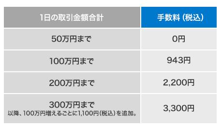 f:id:sakuran_blog:20200214144409p:plain