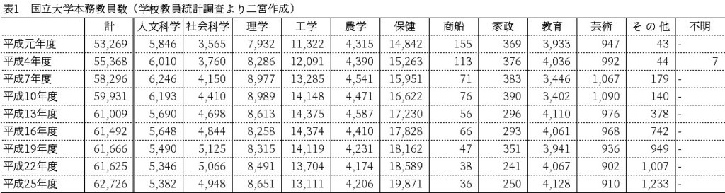 f:id:sakuranomori:20170706125505j:plain