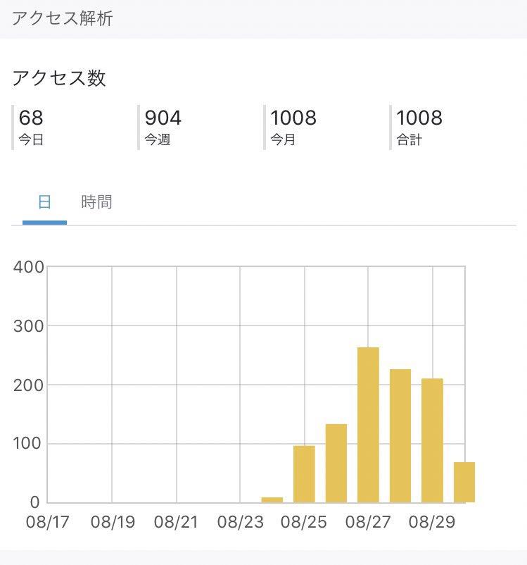 f:id:sakuraomochi:20190926220331j:plain