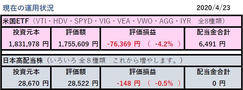 f:id:sakurapapayo:20200423210133j:plain
