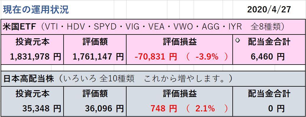 f:id:sakurapapayo:20200427215232j:plain