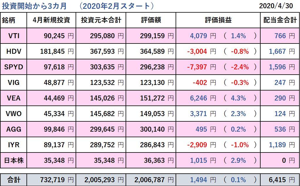 f:id:sakurapapayo:20200430210216j:plain