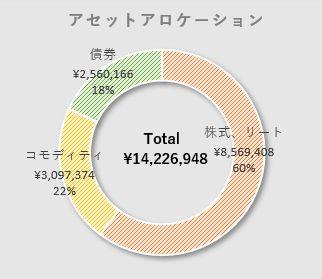 f:id:sakurapapayo:20201221175631j:plain