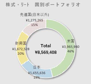 f:id:sakurapapayo:20201221175854j:plain