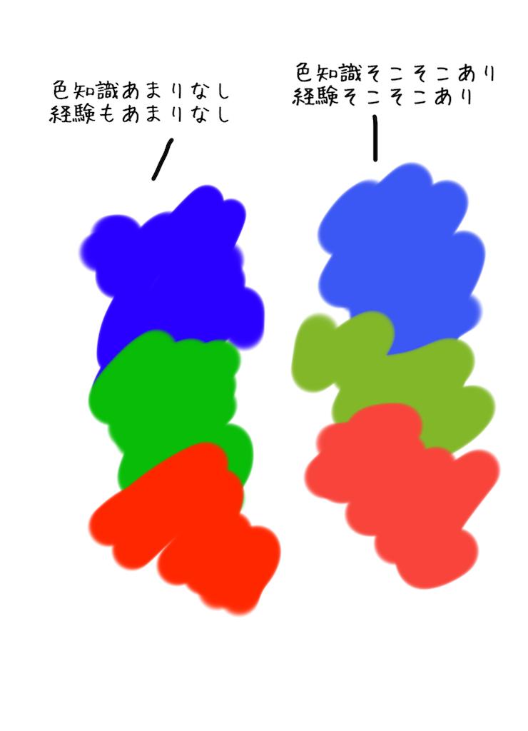 f:id:sakurarai:20170220073057p:image