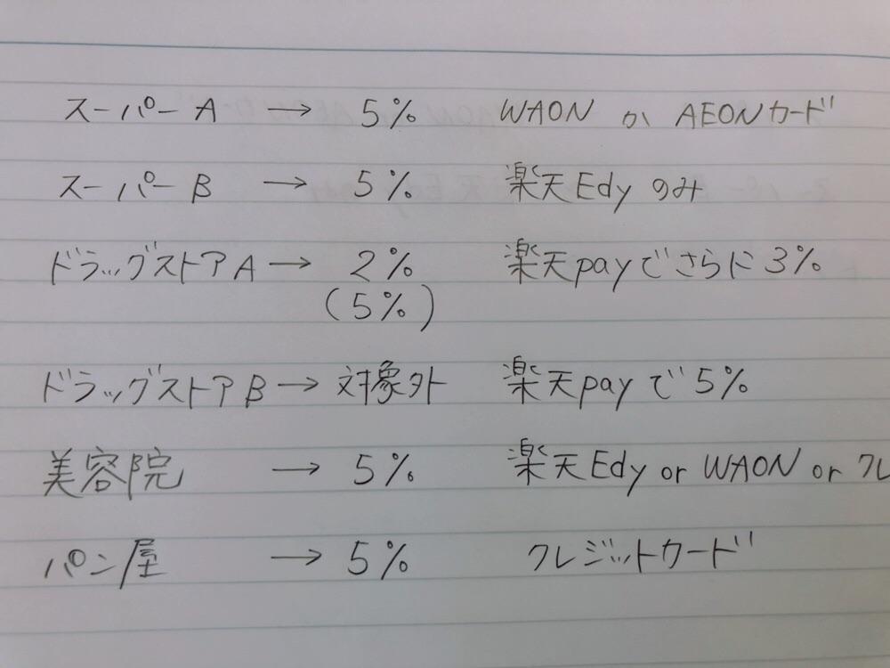 f:id:sakurasaku1111:20191016131713j:image