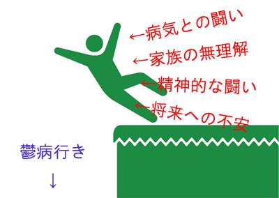 http://f.st-hatena.com/images/fotolife/s/sakurasaryou/20151106/20151106234304.jpg