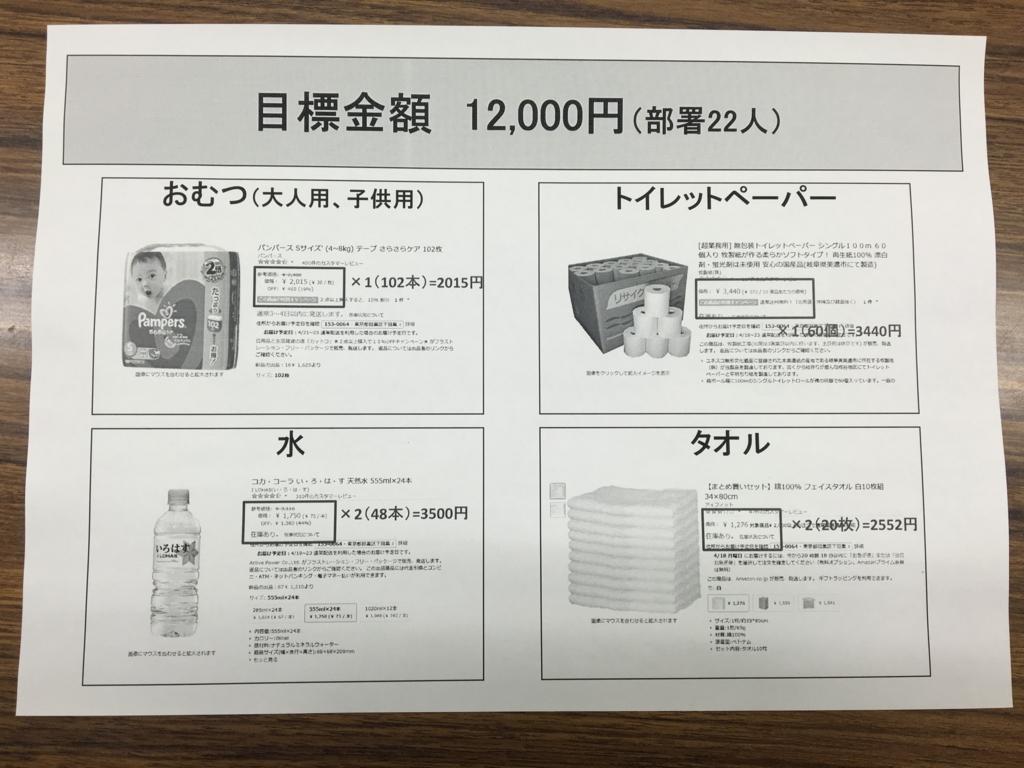f:id:sakurayamashiro:20160418142331j:plain