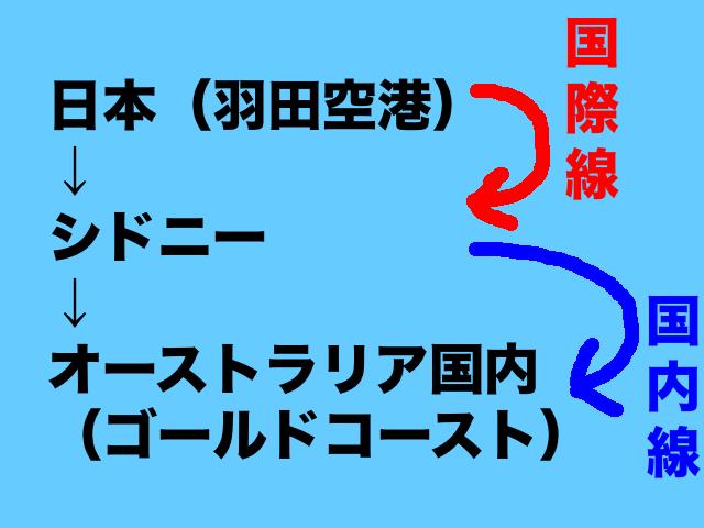 f:id:sakurayamashiro:20160531000748p:plain