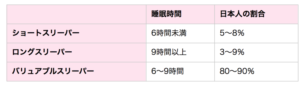 f:id:sakurayamashiro:20160609221043p:plain