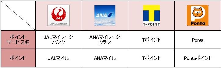 f:id:sakurayamashiro:20160919144202j:plain