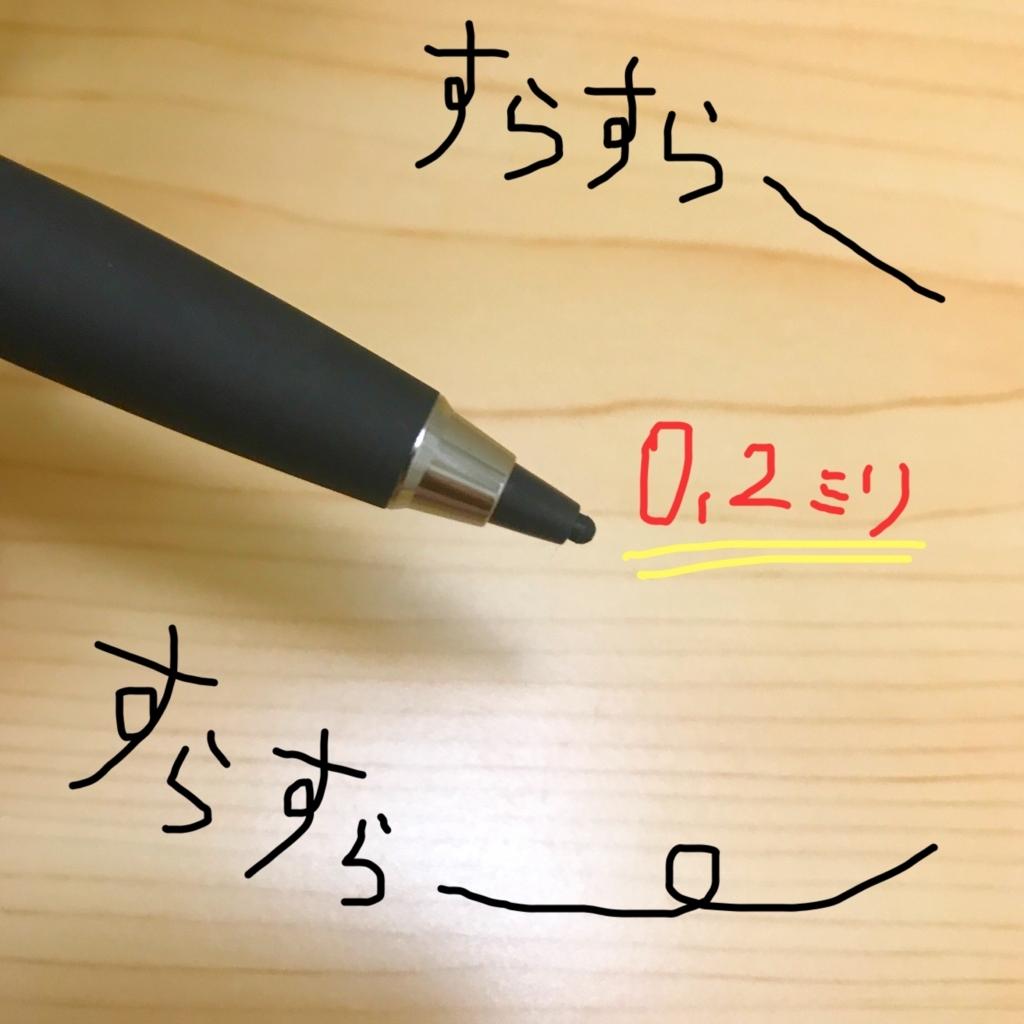 f:id:sakurayamashiro:20170808173815j:plain