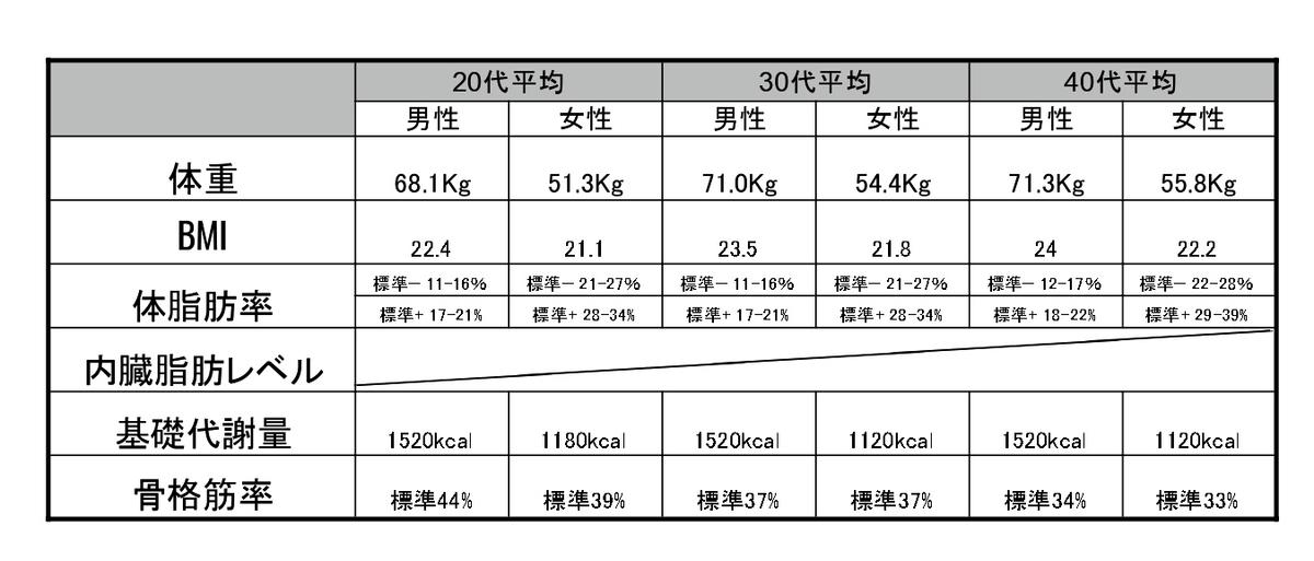 f:id:sakure-kurore:20190601234203j:plain