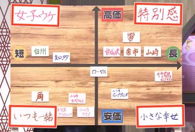 f:id:sakusaku-2:20210504153457p:plain