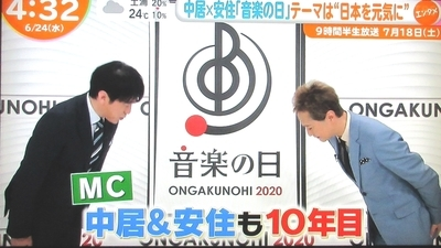 f:id:sakusaku-2:20210505220229j:plain