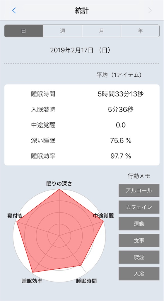 f:id:sakusaku-happy:20190217074931j:image
