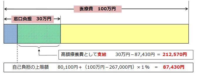 f:id:sakusaku-happy:20190315193129p:plain