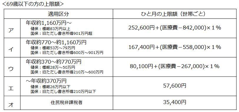 f:id:sakusaku-happy:20190315193536p:plain