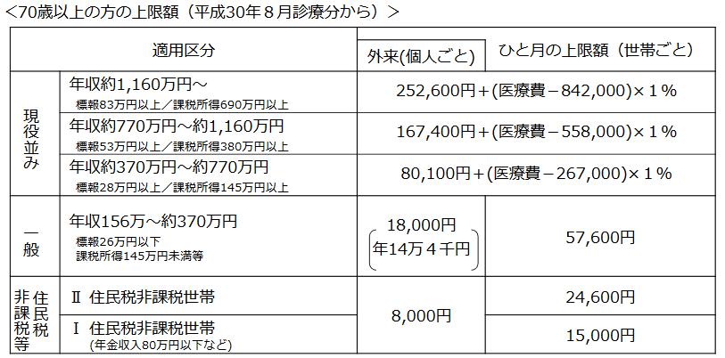 f:id:sakusaku-happy:20190315193737p:plain