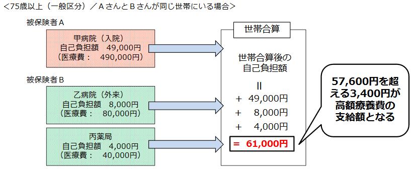 f:id:sakusaku-happy:20190315194145p:plain