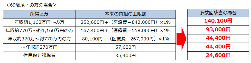 f:id:sakusaku-happy:20190315194323p:plain