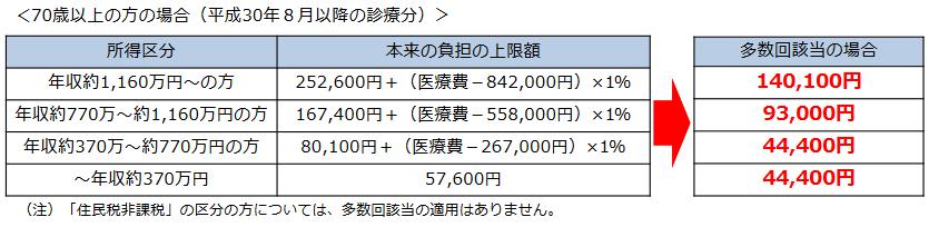 f:id:sakusaku-happy:20190315194353p:plain