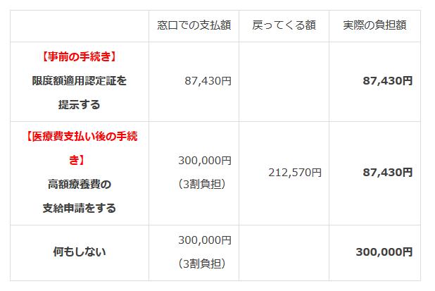 f:id:sakusaku-happy:20190317190651p:plain