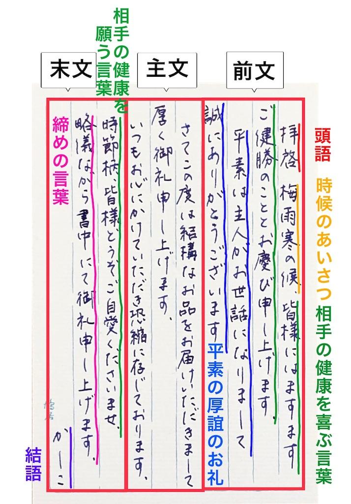f:id:sakusaku-happy:20190709221504j:image