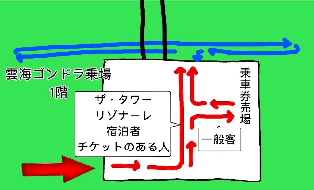 f:id:sakusaku-happy:20190819171252j:image