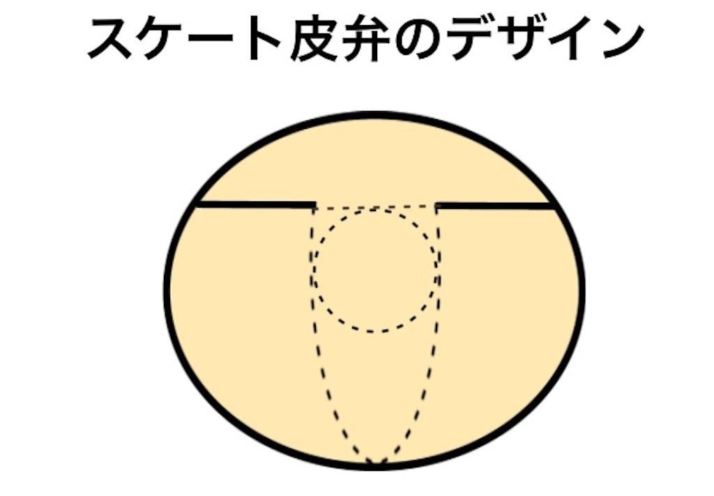 f:id:sakusaku-happy:20190928164027j:image