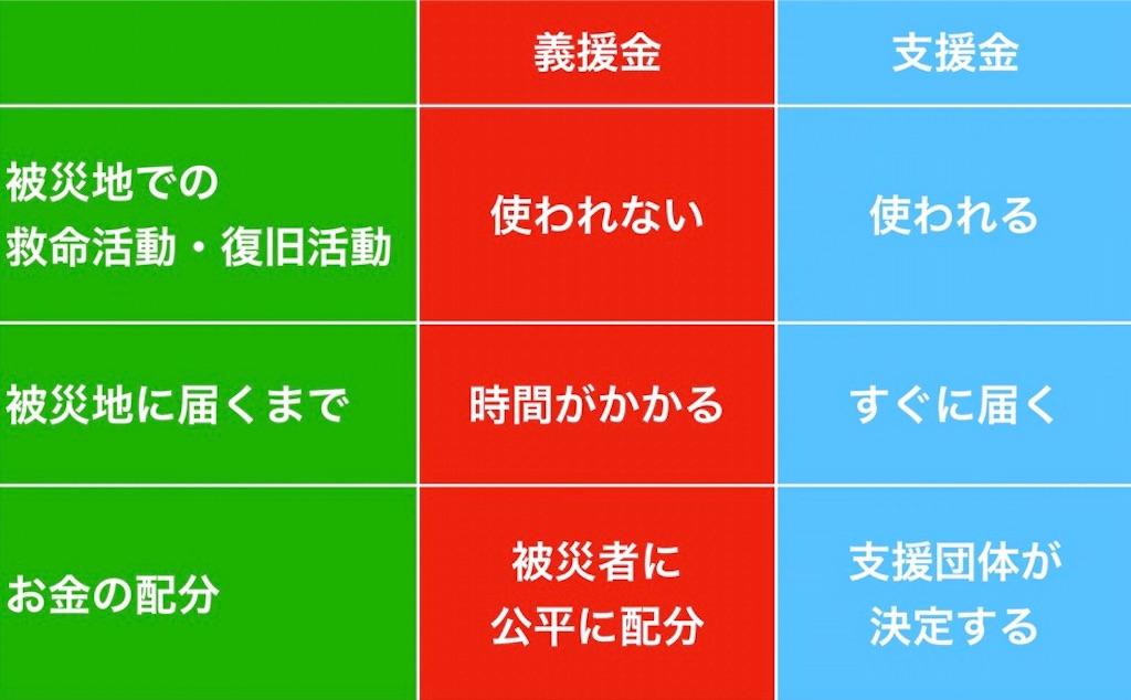 f:id:sakusaku-happy:20191013120728j:image