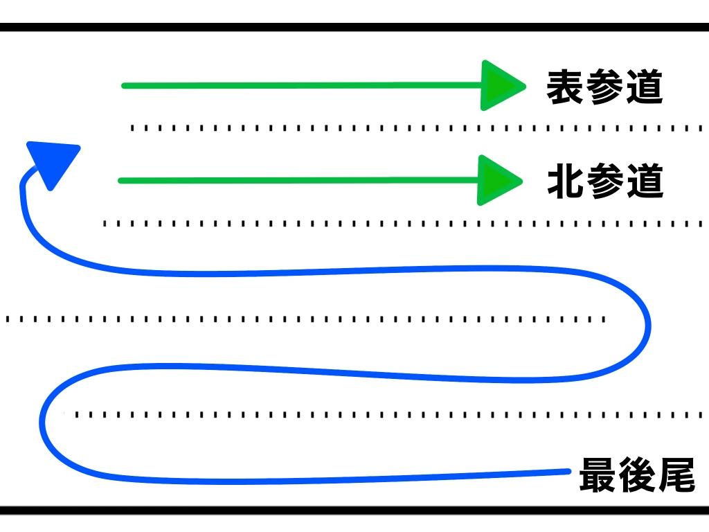 f:id:sakusaku-happy:20191226203110j:plain