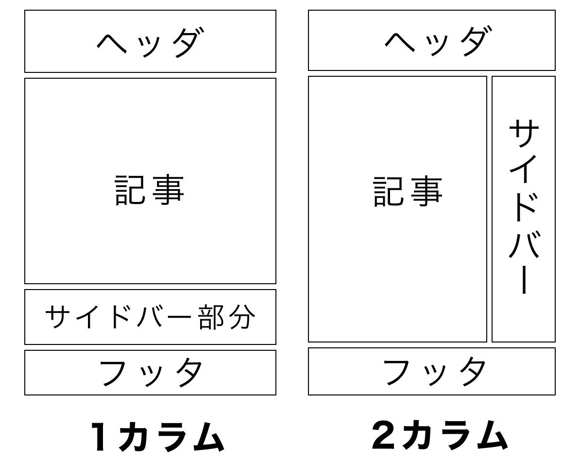 f:id:sakusaku-happy:20200217152803j:plain