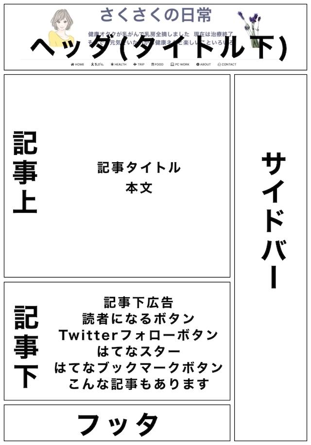 f:id:sakusaku-happy:20200219125057j:plain