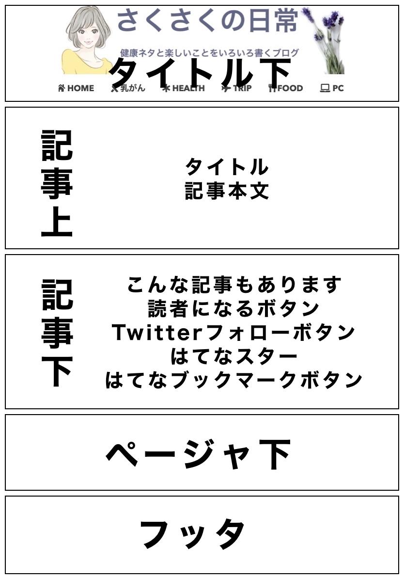 f:id:sakusaku-happy:20200219161835j:plain