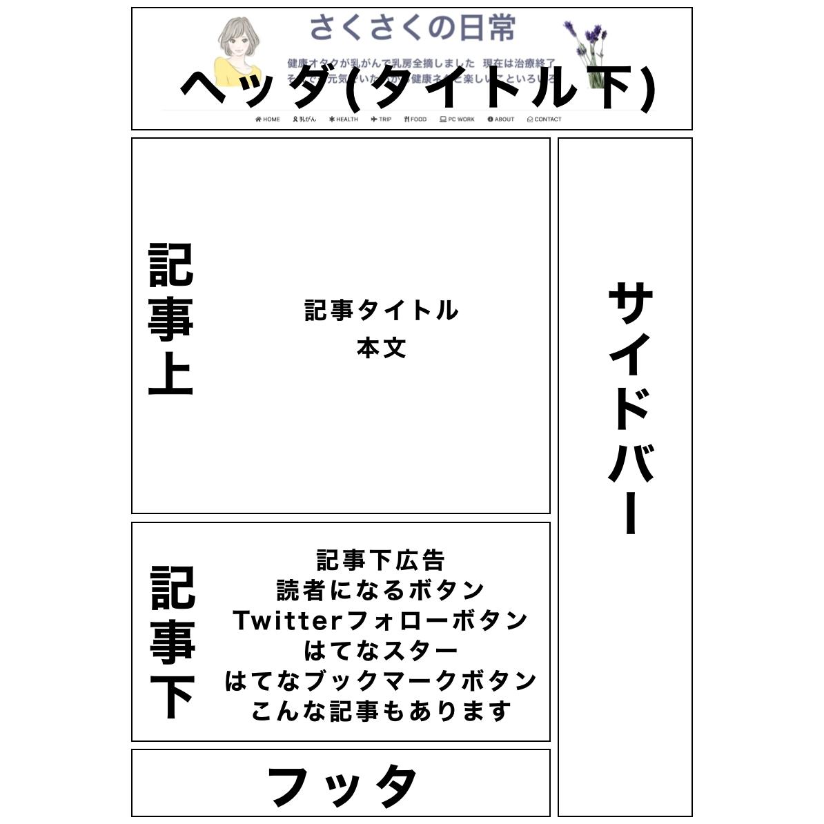 f:id:sakusaku-happy:20200219171025j:plain