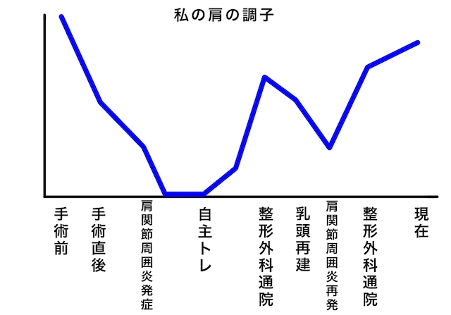 f:id:sakusaku-happy:20200229123231j:plain