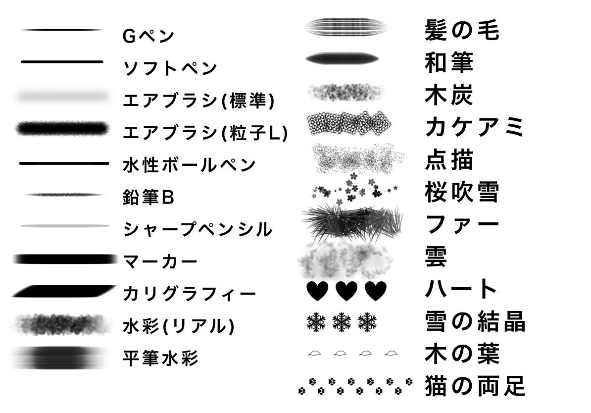 f:id:sakusaku-happy:20200302183155j:plain