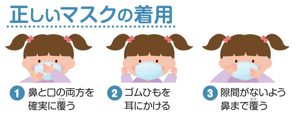 f:id:sakusaku-happy:20200309003937p:plain