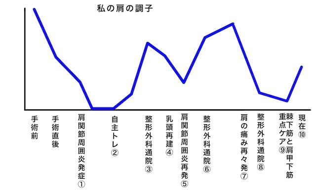 f:id:sakusaku-happy:20200506201242j:plain