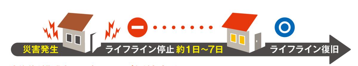 f:id:sakusaku-happy:20200615185906p:plain