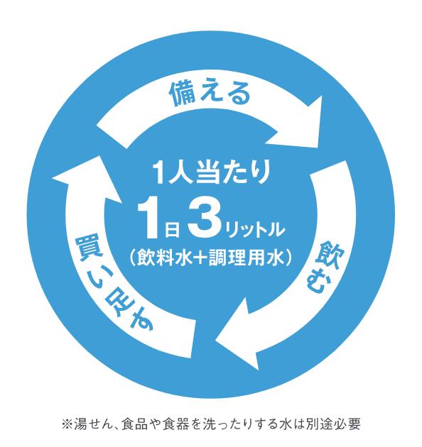 f:id:sakusaku-happy:20200615190119p:plain