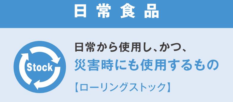 f:id:sakusaku-happy:20200615191432p:plain