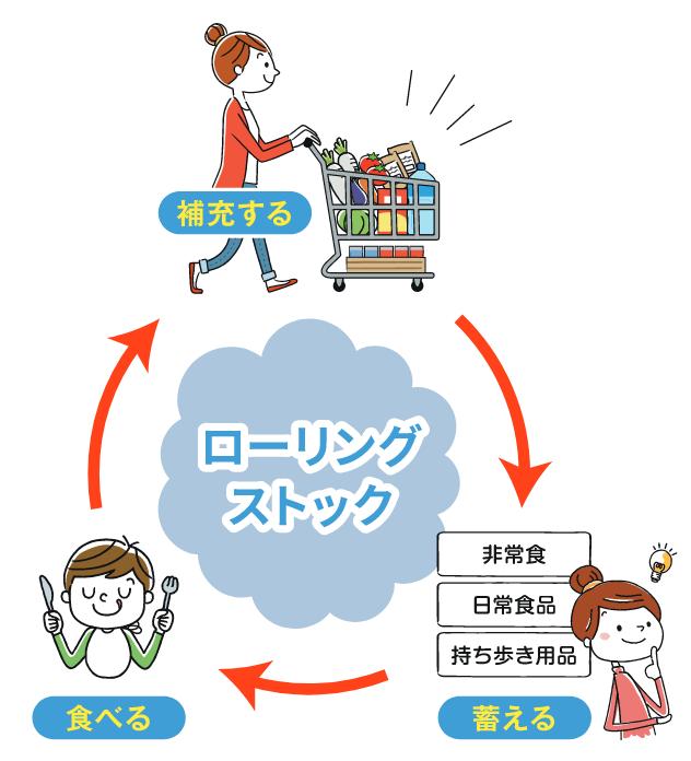 f:id:sakusaku-happy:20200616171724p:plain