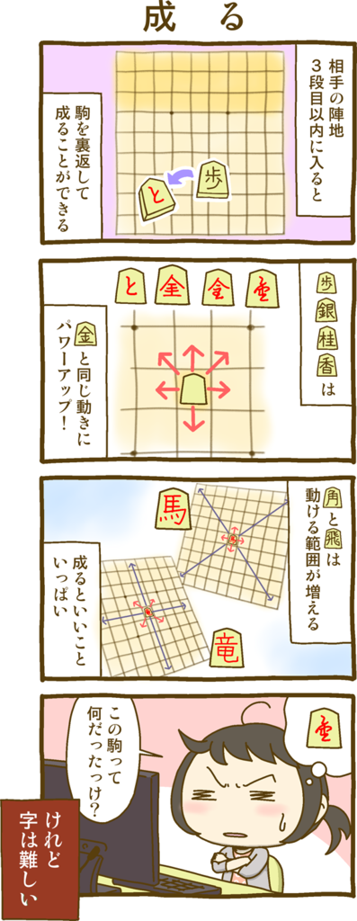 f:id:sakusaku160307:20160526010439p:plain